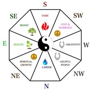Feng Shui can Help You Organize